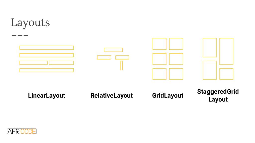 Layouts LinearLayout RelativeLayout GridLayout ...