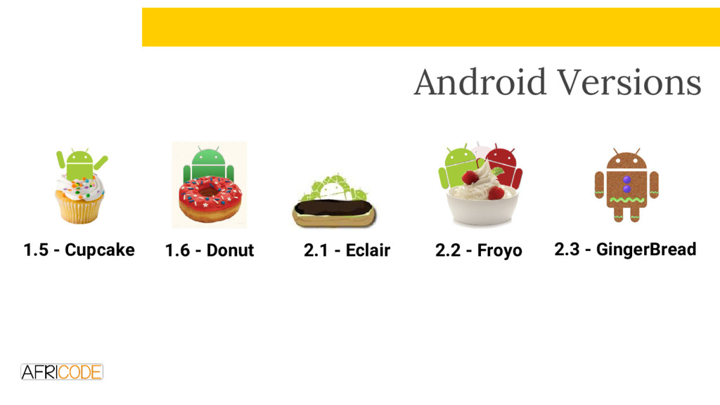 Android Versions 1.5 - Cupcake 1.6 - Donut 2.1 ...