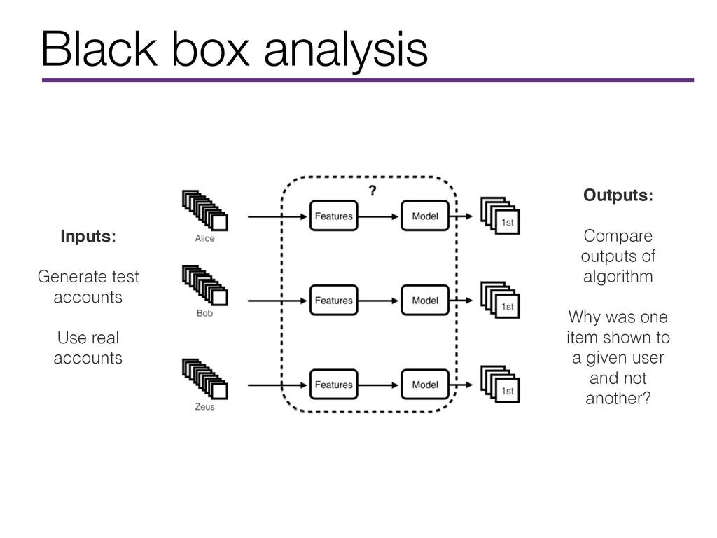 Black box analysis Inputs: Generate test accoun...