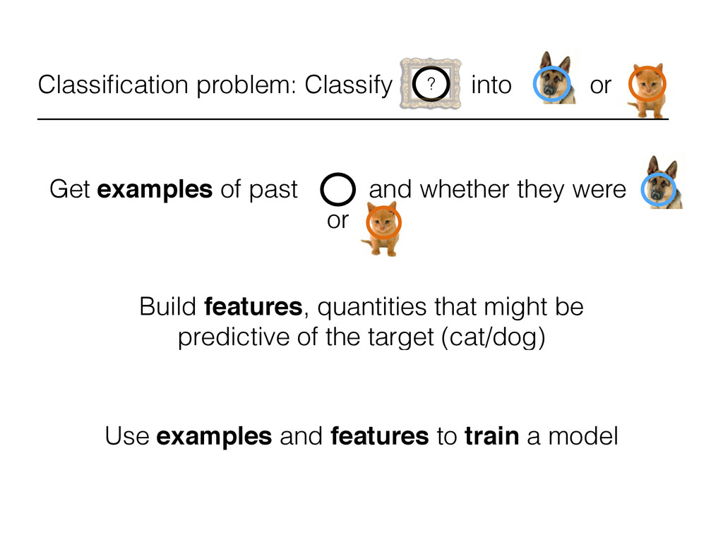 Classification problem: Classify into or ? Get e...