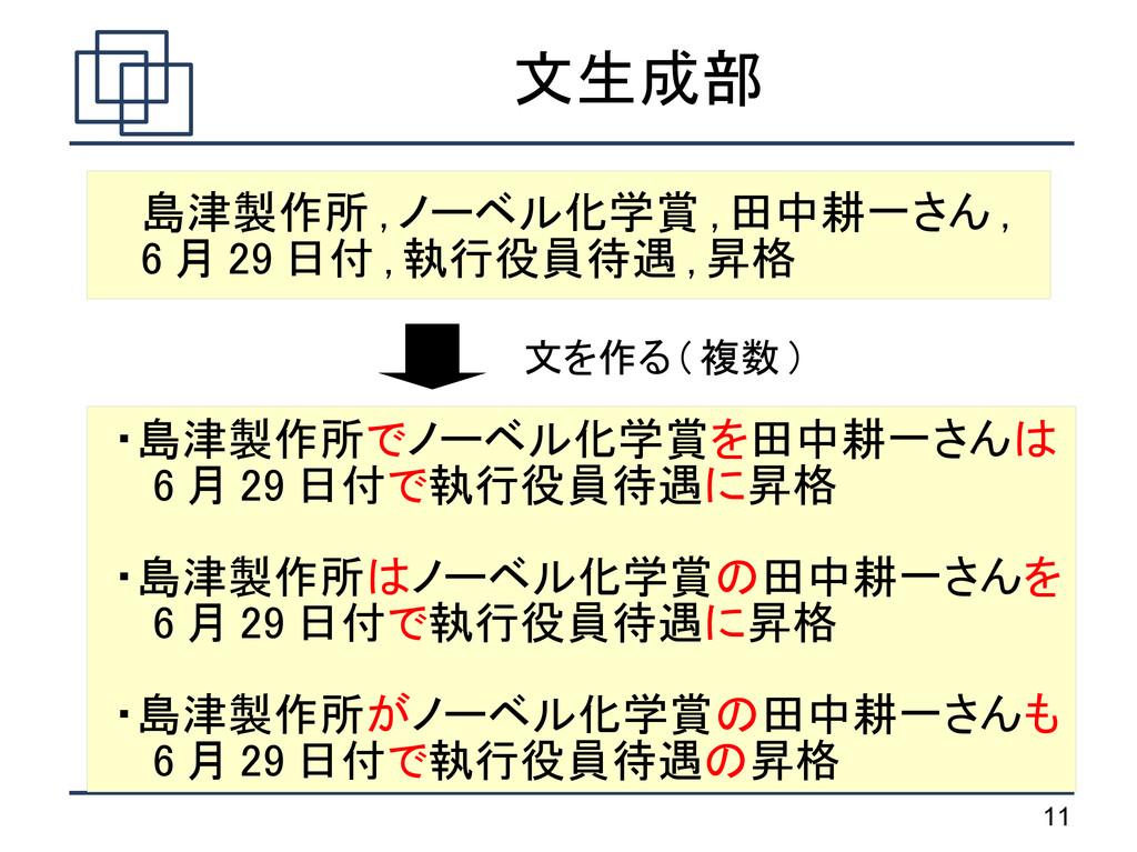 11 文生成部 島津製作所 , ノーベル化学賞 , 田中耕一さん , 6 月 29 日付 , ...