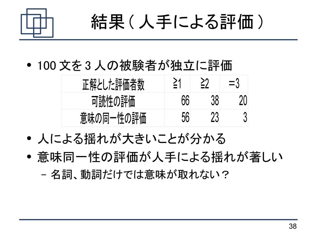 38 結果 ( 人手による評価 ) ● 100 文を 3 人の被験者が独立に評価 ● 人による...
