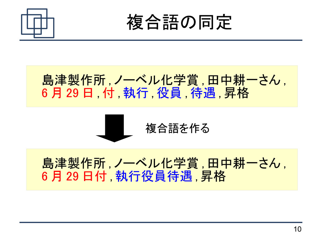10 複合語の同定 島津製作所 , ノーベル化学賞 , 田中耕一さん , 6 月 29 日 ,...