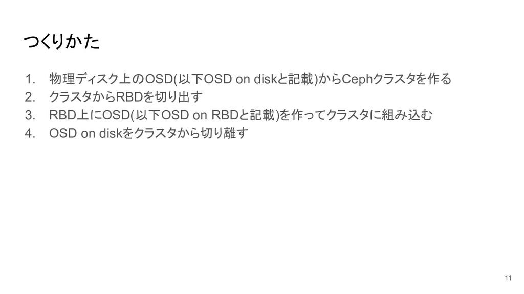 つくりかた 1. 物理ディスク上のOSD(以下OSD on diskと記載)からCephクラス...