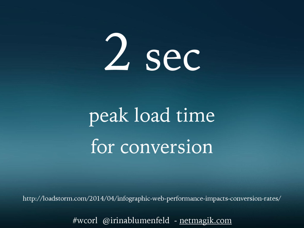 2 sec peak load time for conversion http://load...