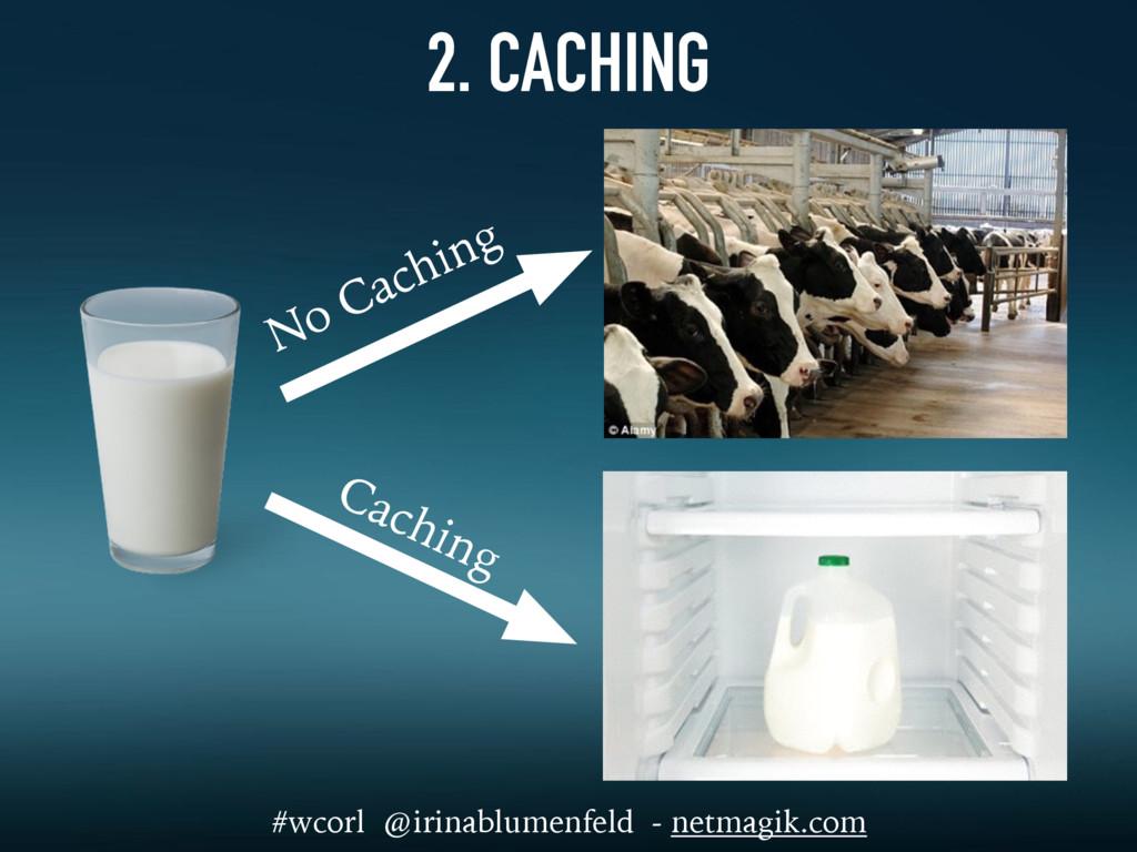 2. CACHING No Caching Caching #wcorl @irinablum...