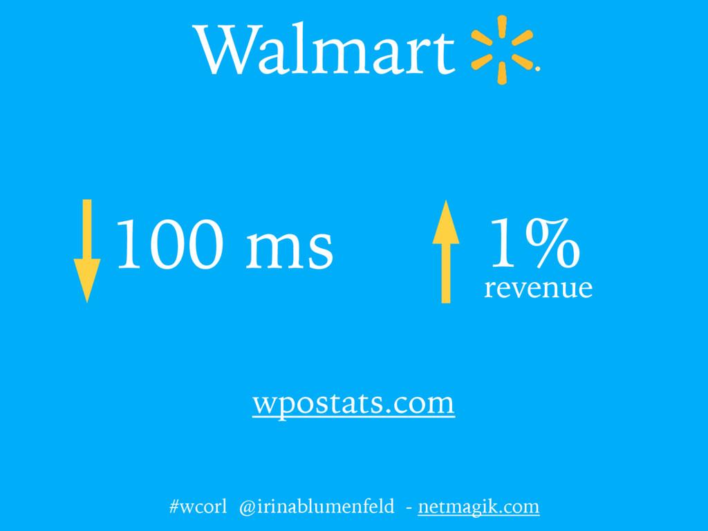 Walmart 100 ms 1% revenue wpostats.com #wcorl @...