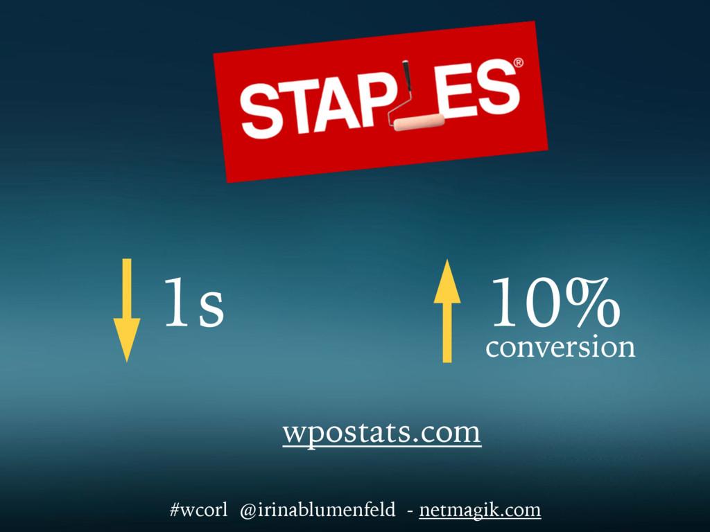 1s 10% conversion wpostats.com #wcorl @irinablu...