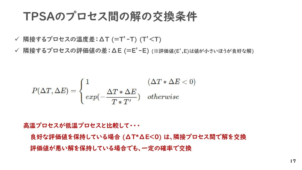 TPSAのプロセス間の解の交換条件 ✓ 隣接するプロセスの温度差:ΔT (=T'-T) (T'...