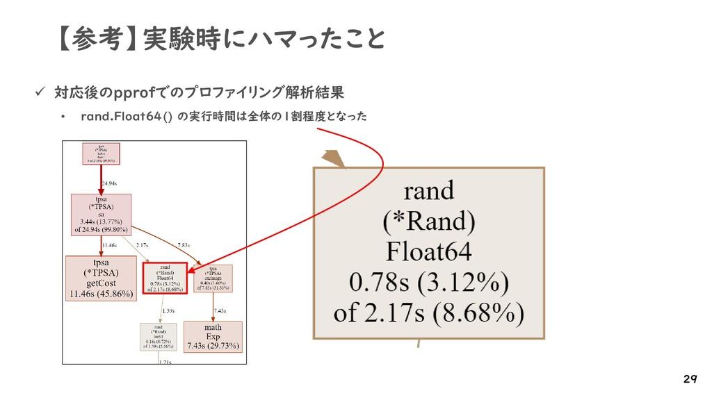 【参考】実験時にハマったこと ✓ 対応後のpprofでのプロファイリング解析結果 • rand...