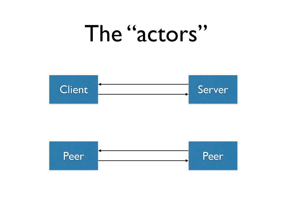 "The ""actors"" Client Server Peer Peer"