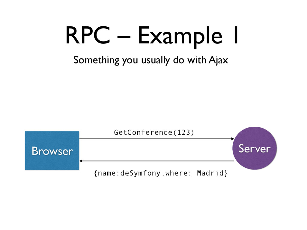 RPC – Example 1 Something you usually do with A...