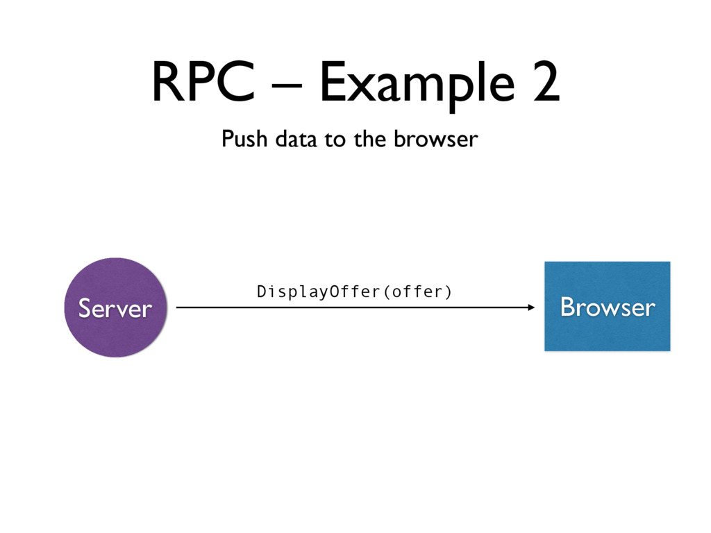 RPC – Example 2 Push data to the browser Browse...