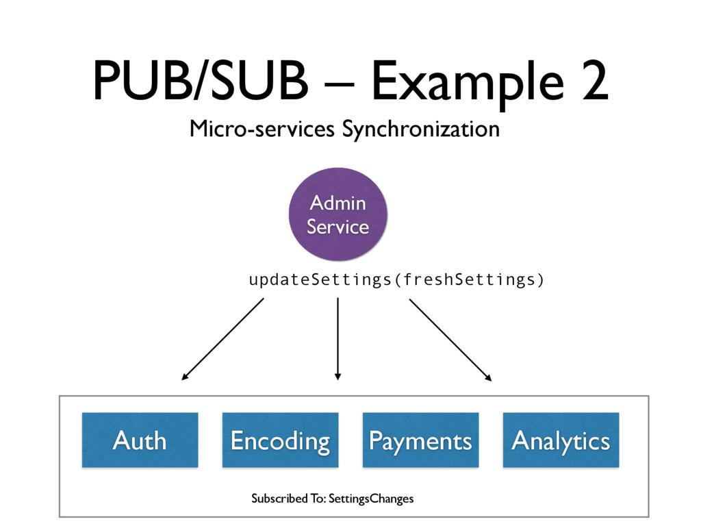 PUB/SUB – Example 2 Micro-services Synchronizat...