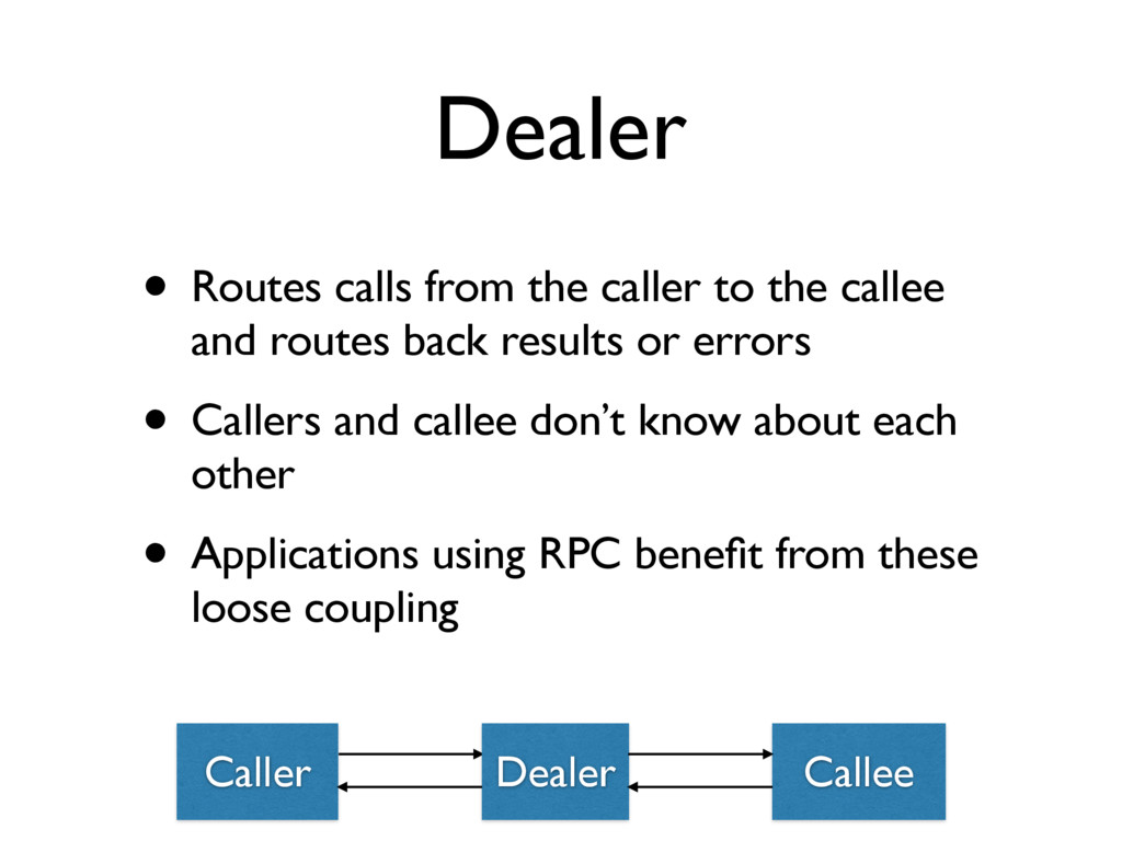 Dealer • Routes calls from the caller to the ca...