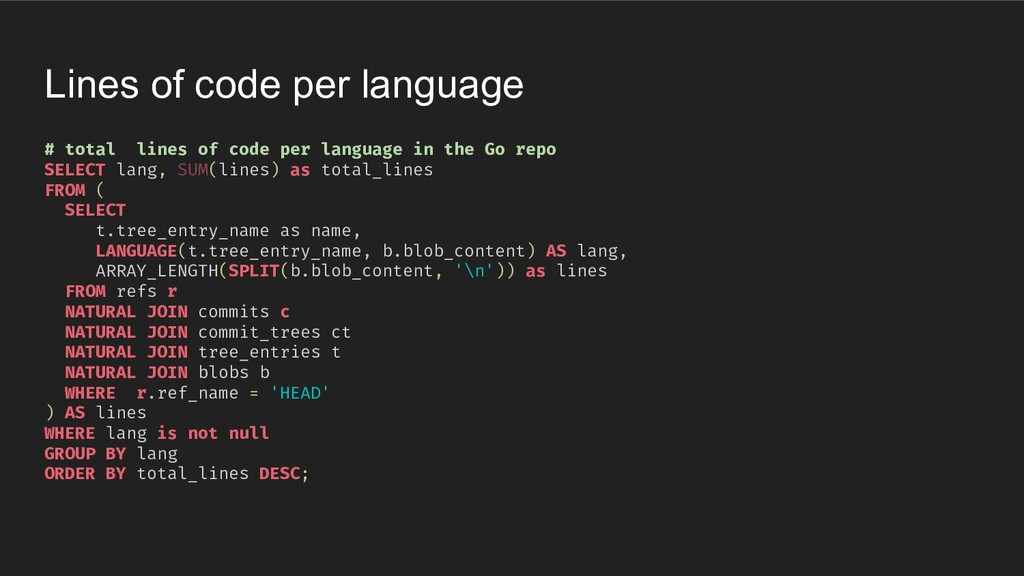 Lines of code per language # total lines of cod...