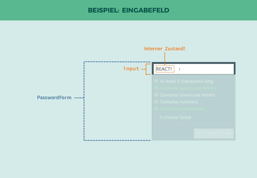 BEISPIEL: EINGABEFELD PasswordForm Interner Zus...