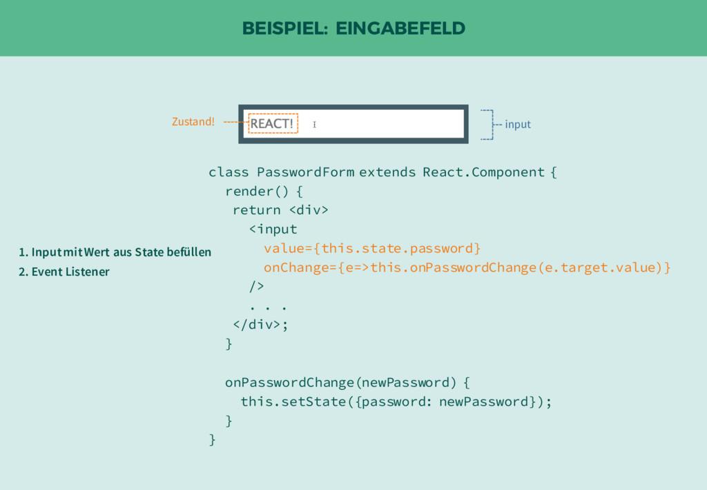 BEISPIEL: EINGABEFELD input Zustand! class Pass...