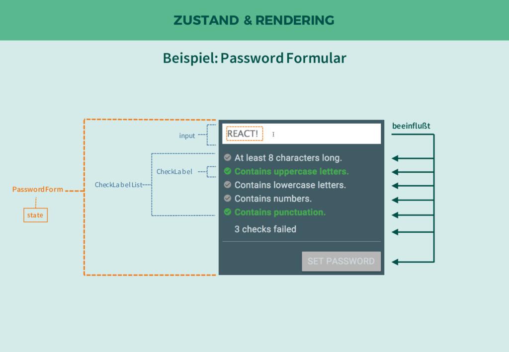 ZUSTAND & RENDERING PasswordForm CheckLabelList...