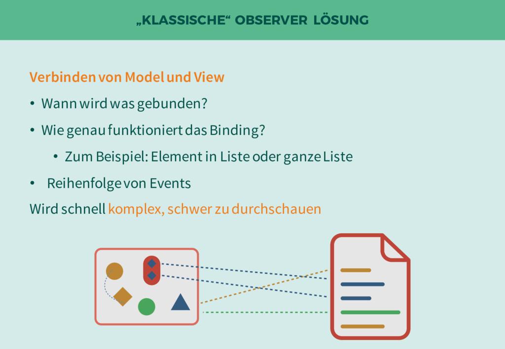 """""""KLASSISCHE"""" OBSERVER LÖSUNG Verbinden von Mode..."""