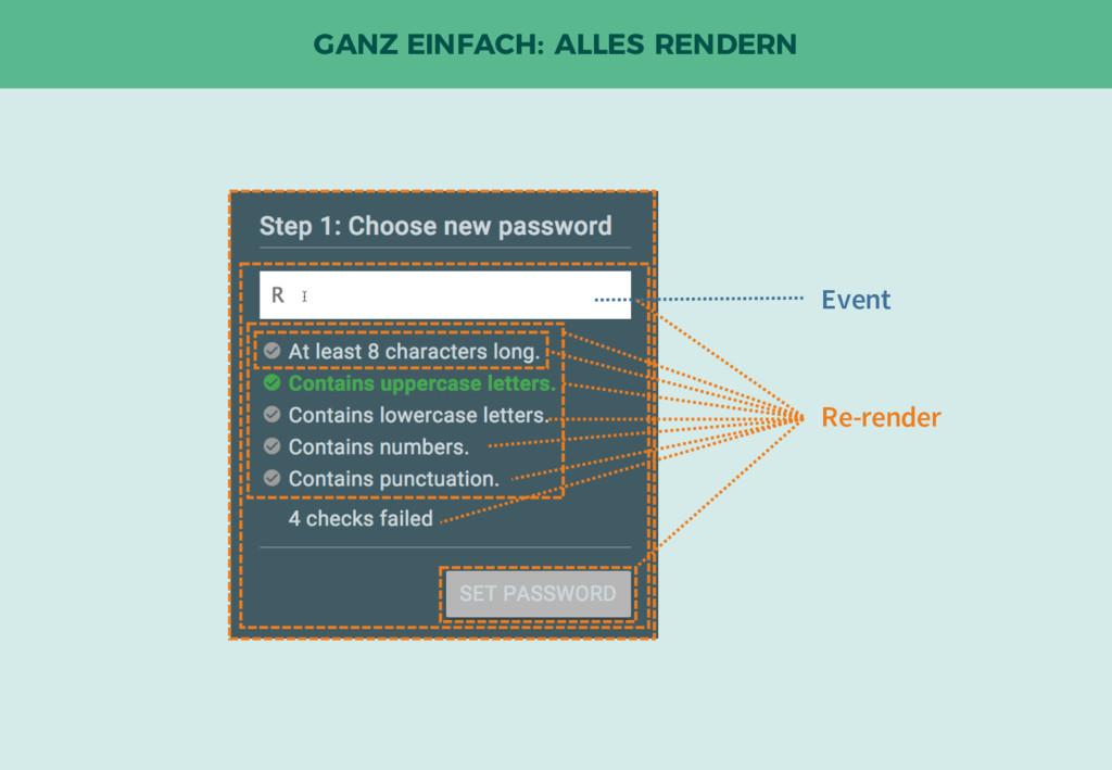 GANZ EINFACH: ALLES RENDERN Event Re-render