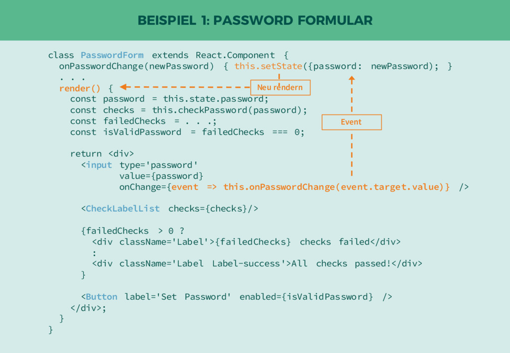 BEISPIEL 1: PASSWORD FORMULAR class PasswordFor...