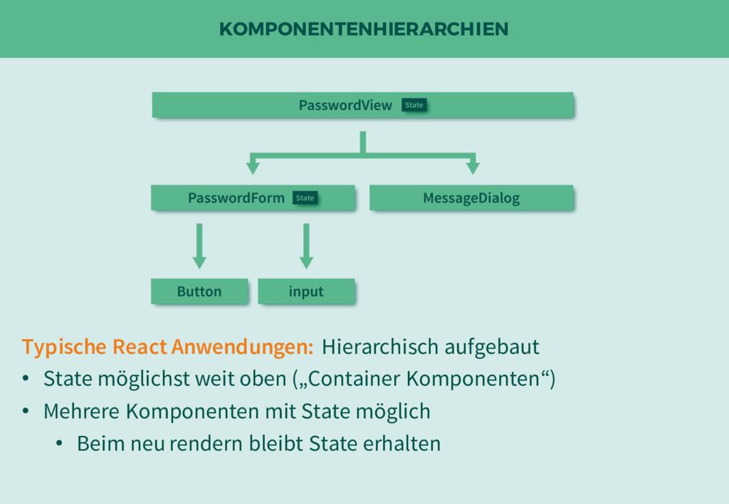 KOMPONENTENHIERARCHIEN Typische React Anwendung...