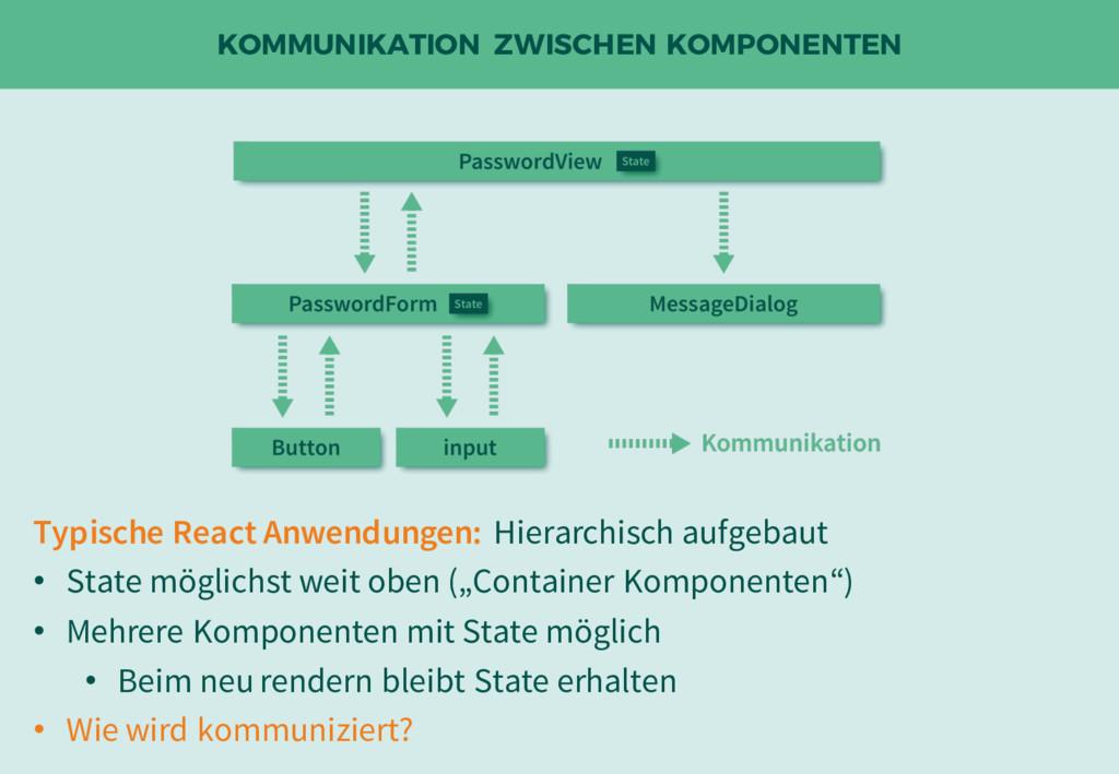 KOMMUNIKATION ZWISCHEN KOMPONENTEN Typische Rea...