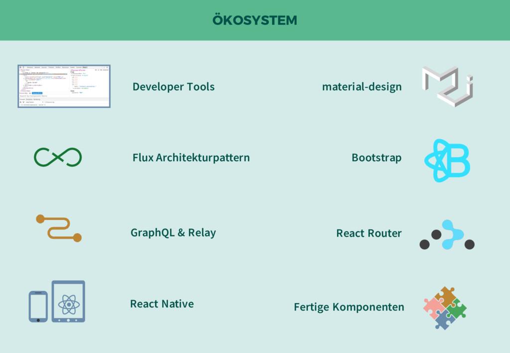 ÖKOSYSTEM material-design Developer Tools Ferti...