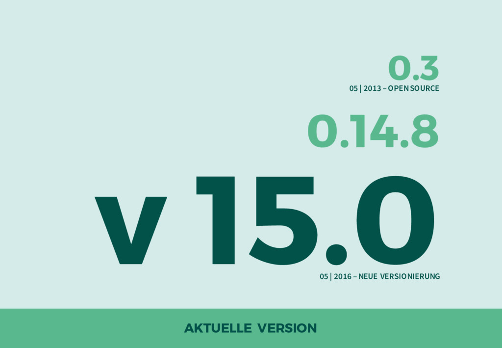v 15.0 AKTUELLE VERSION 0.14.8 0.3 05   2013 –O...