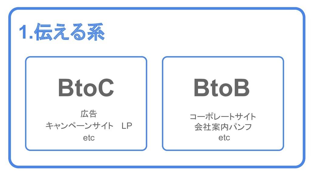 1.伝える系 BtoC BtoB 広告 キャンペーンサイト  LP etc コーポレートサイト...
