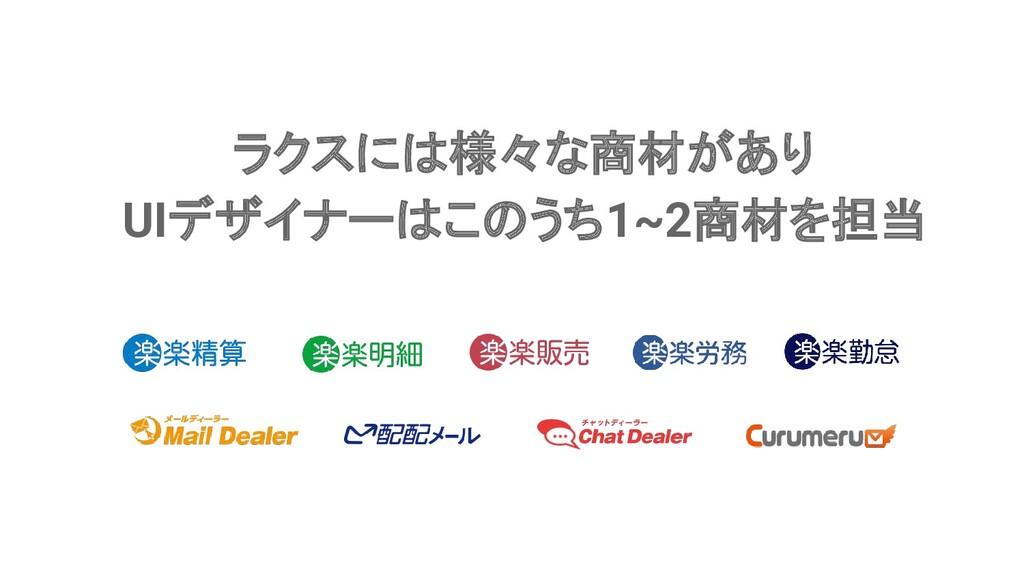 ラクスには様々な商材があり UIデザイナーはこのうち1~2商材を担当