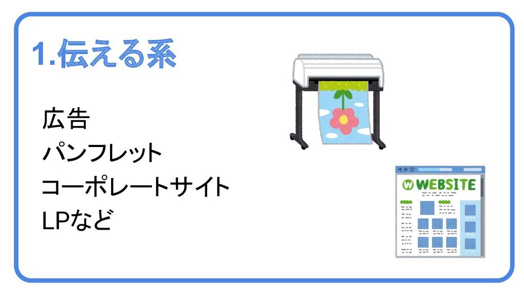 1.伝える系 広告 パンフレット コーポレートサイト LPなど