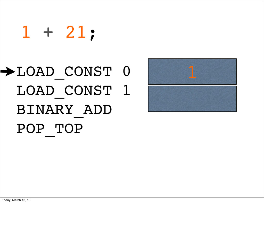 LOAD_CONST 0 LOAD_CONST 1 BINARY_ADD POP_TOP 1 ...