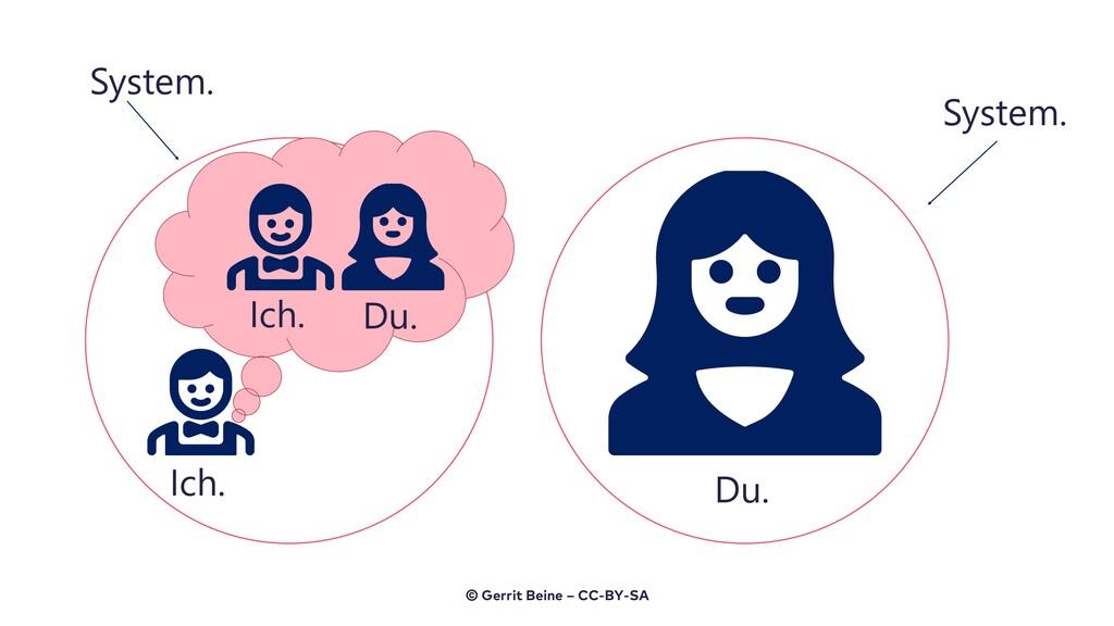 System. Du. System. Ich. Ich. Du. © Gerrit Bein...