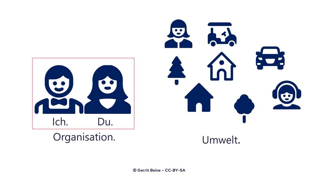 Ich. Du. Organisation. Umwelt. © Gerrit Beine –...