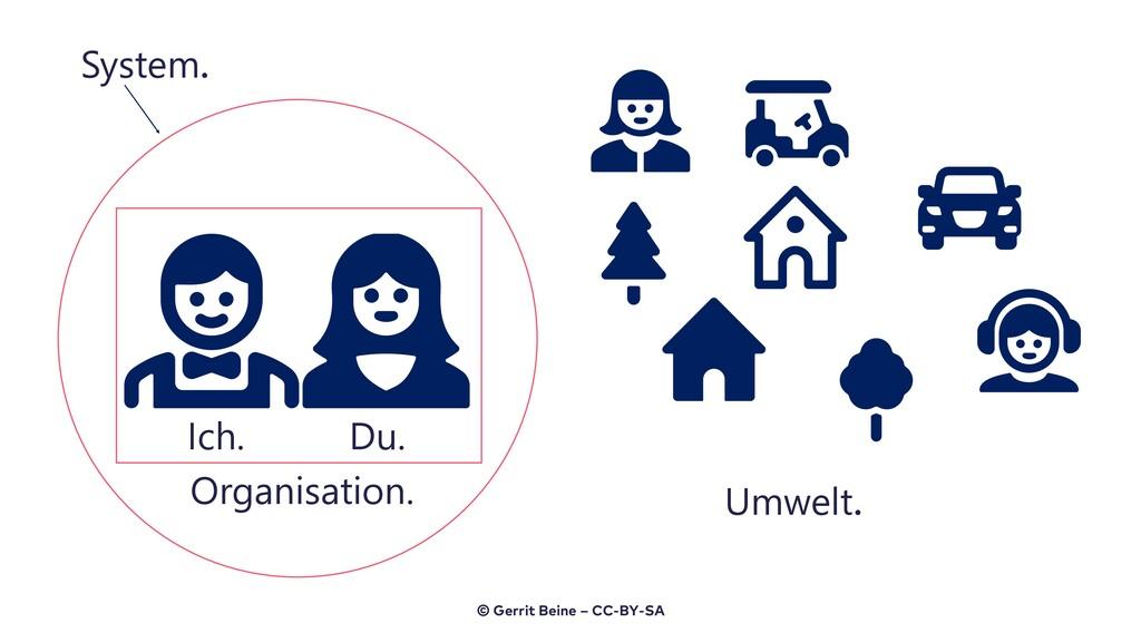 Ich. Du. Organisation. Umwelt. System. © Gerrit...