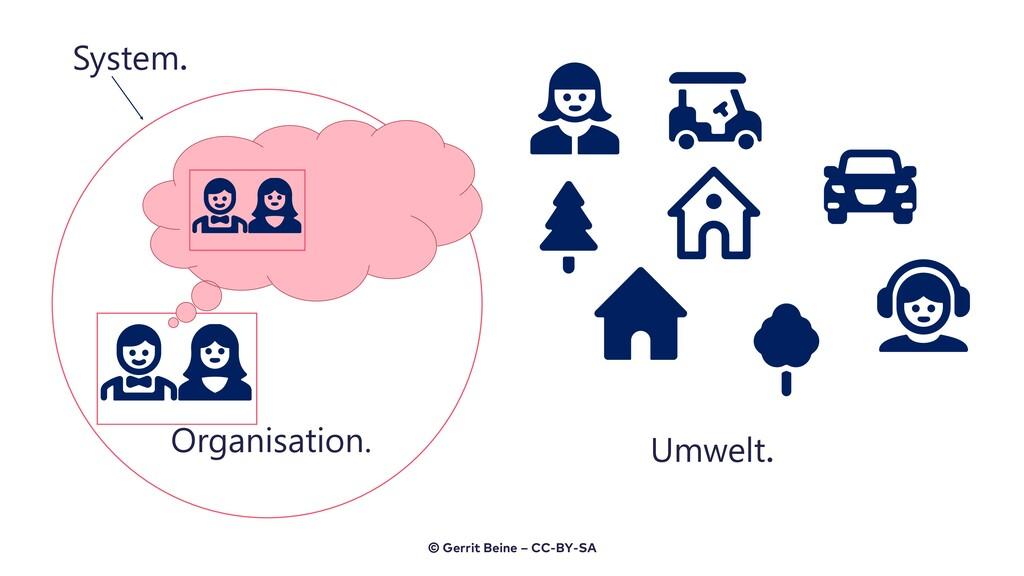 Umwelt. System. Organisation. © Gerrit Beine – ...