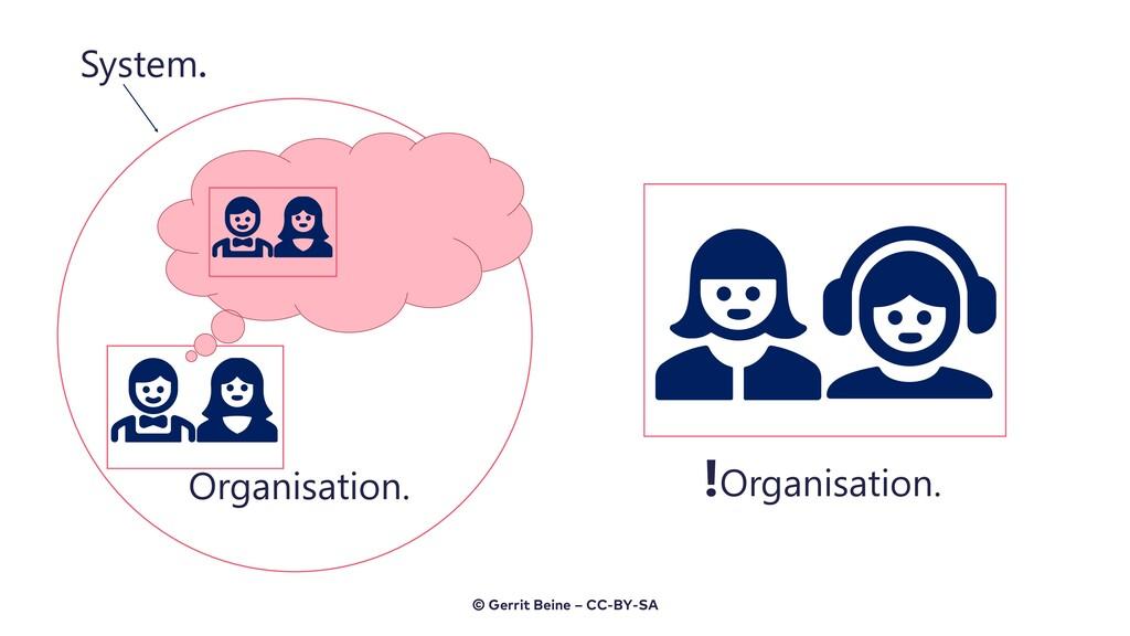 System. !Organisation. Organisation. © Gerrit B...