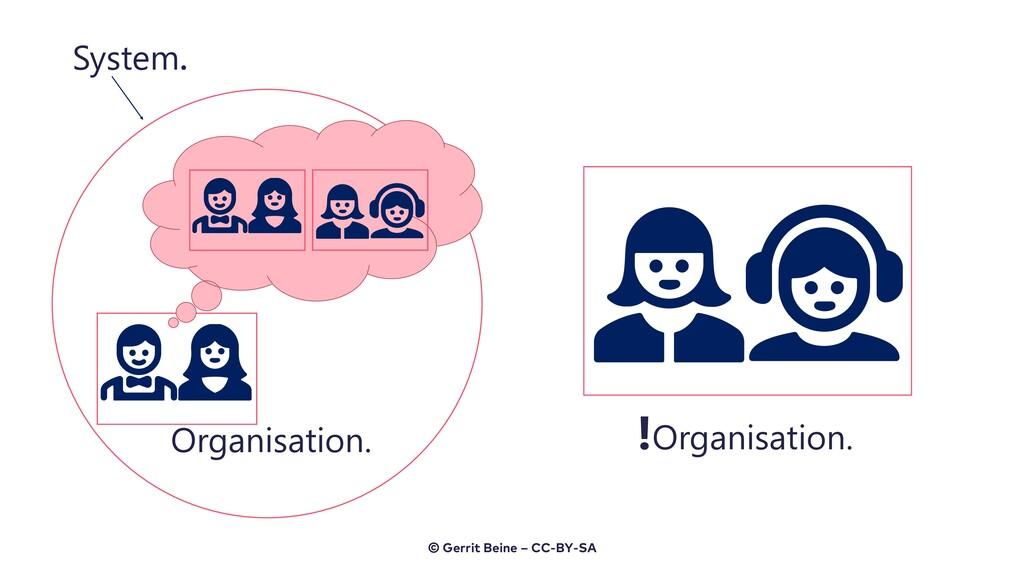 System. Organisation. !Organisation. © Gerrit B...