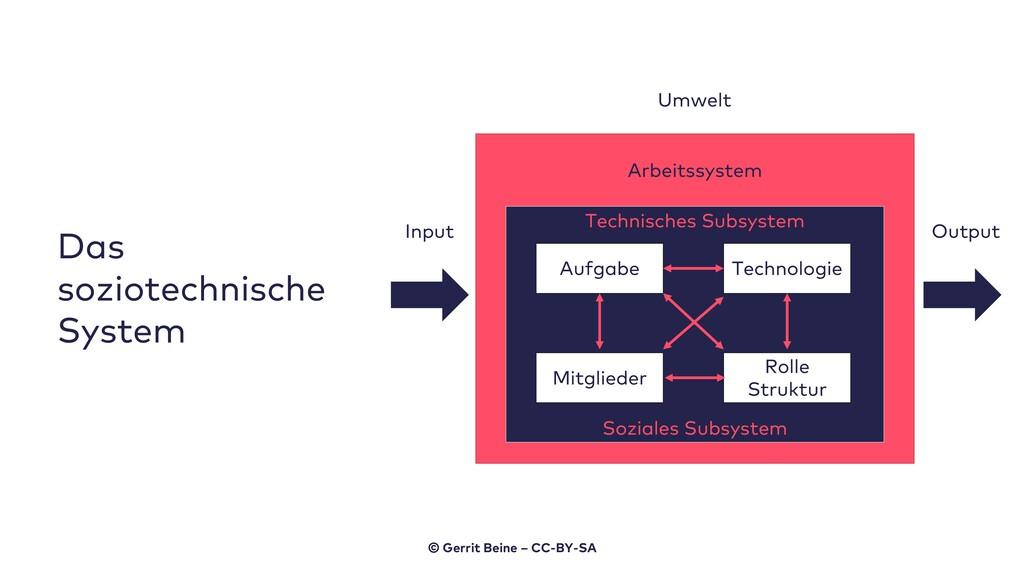 Das soziotechnische System © Gerrit Beine – CC-...