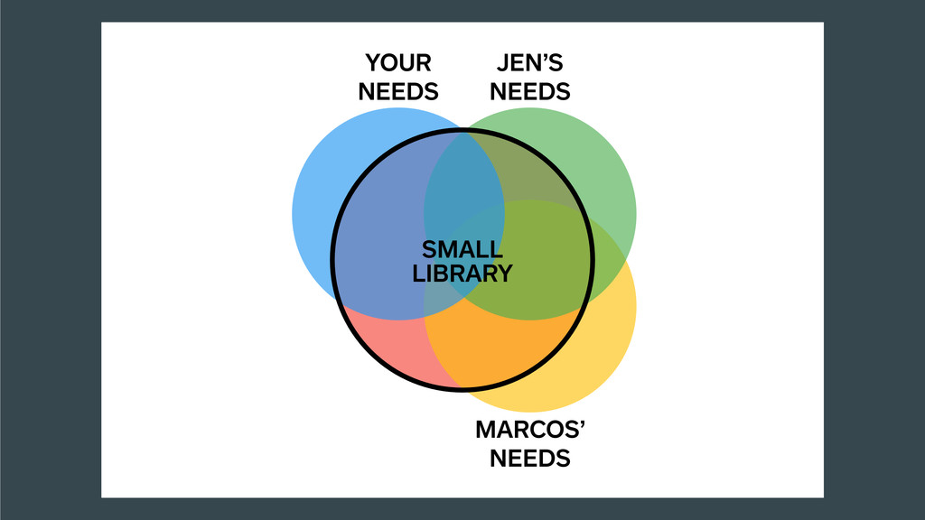 MARCOS' NEEDS JEN'S NEEDS YOUR NEEDS SMALL LIBR...