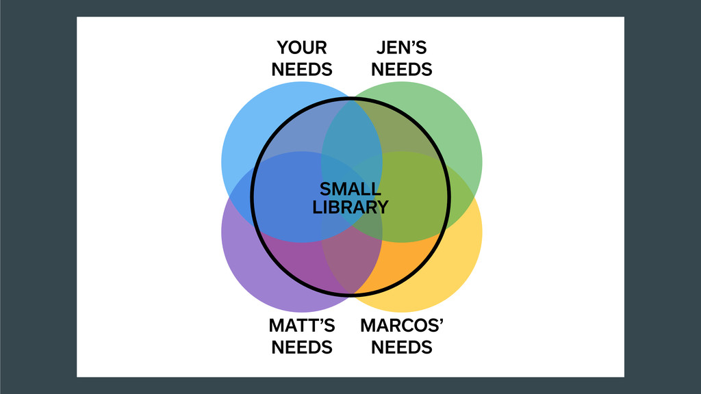 MARCOS' NEEDS MATT'S NEEDS JEN'S NEEDS YOUR NEE...