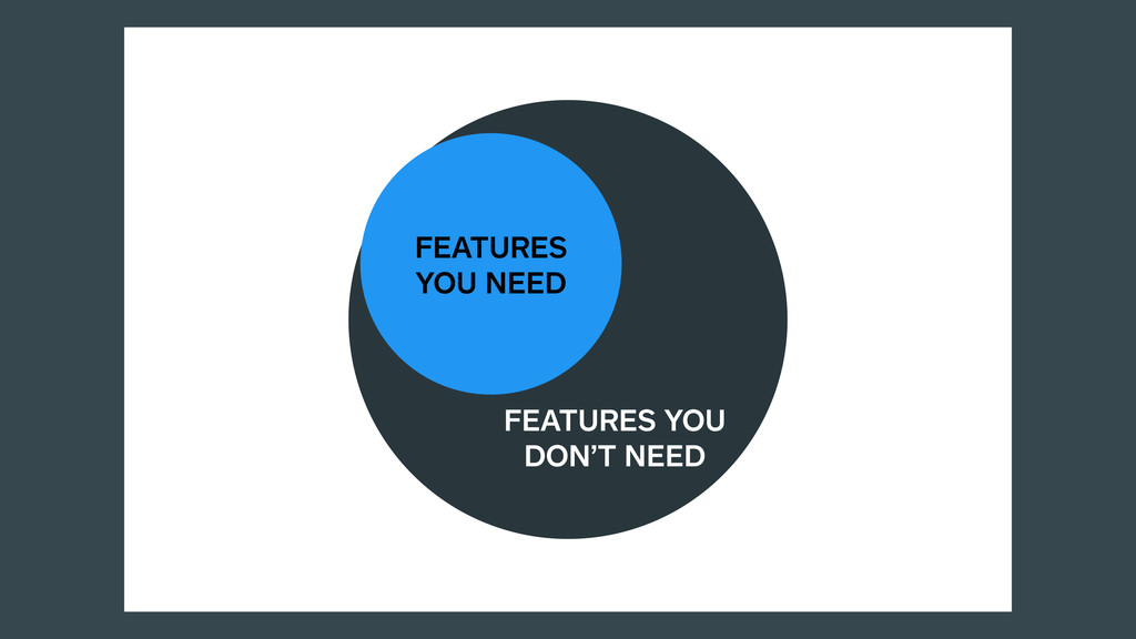 FEATURES YOU DON'T NEED FEATURES YOU NEED