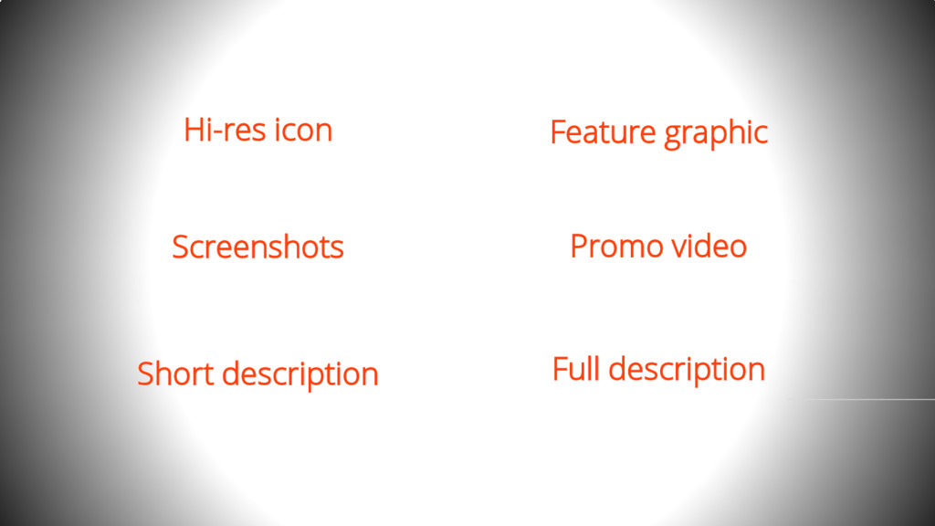 Hi-res icon Feature graphic Screenshots Promo v...