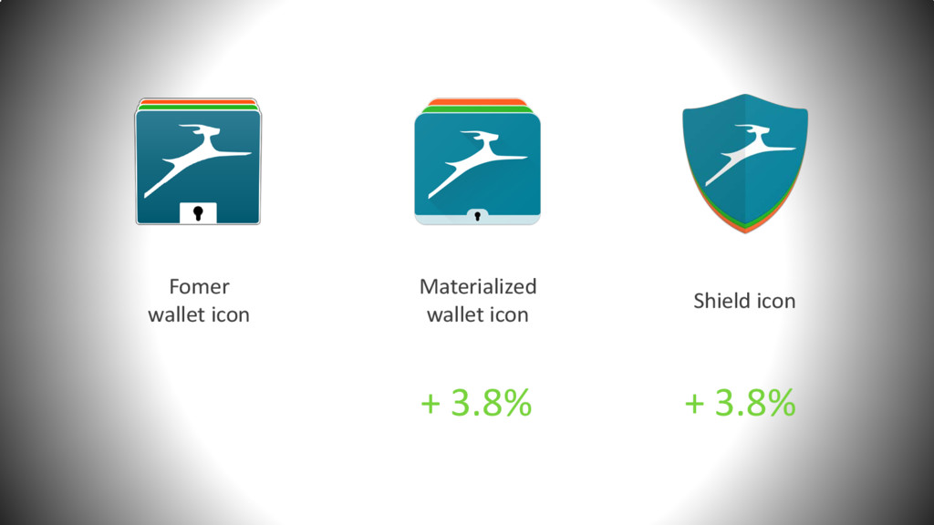 Fomer wallet icon Materialized wallet icon Shie...