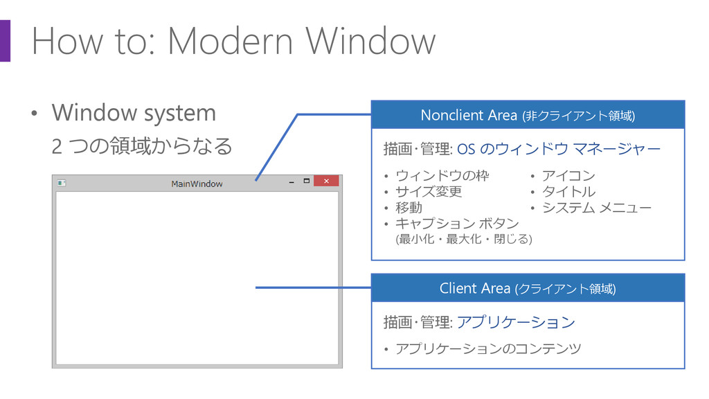 How to: Modern Window • Window system 2 つの領域からな...