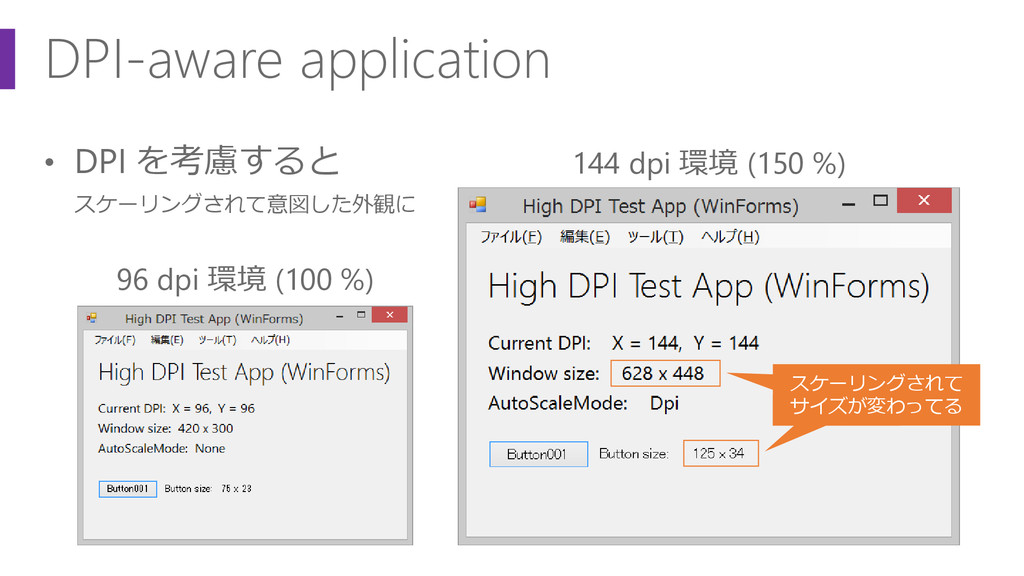 DPI-aware application 96 dpi 環境 (100 %) 144 dpi...