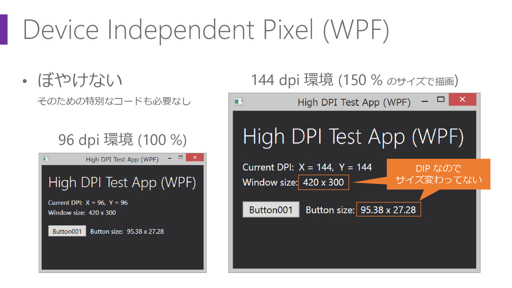 Device Independent Pixel (WPF) • ぼやけない そのための特別な...