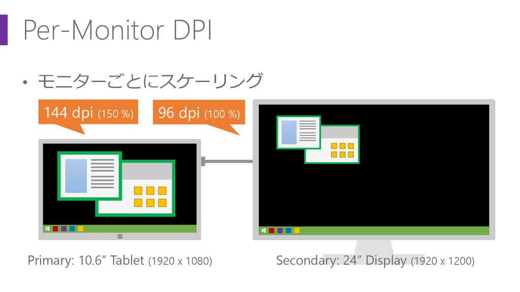 """Per-Monitor DPI • モニターごとにスケーリング Primary: 10.6"""" ..."""